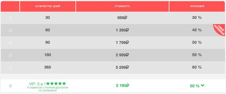 Цены продвижения в Zengram