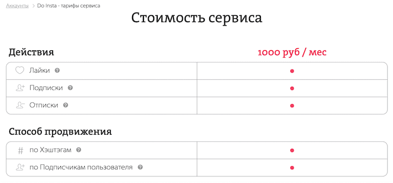 Цены продвижения в Do Insta