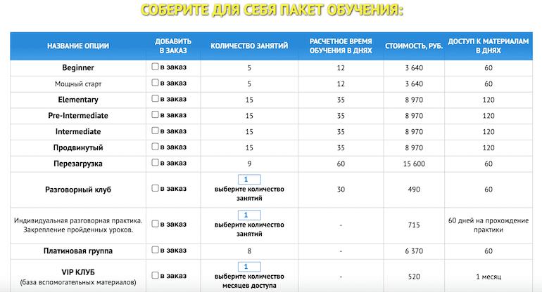 Стоимость обучения в школе Марины Русаковой