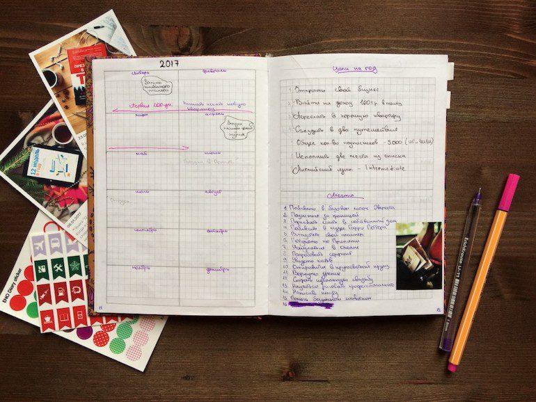 Запись целей в дневнике