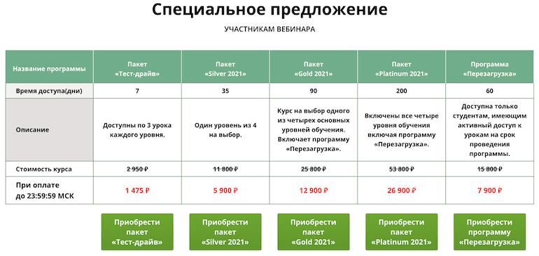 Пакеты услуг в Школе Марины Русаковой