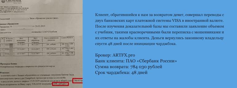 Возврат денег у ARTFEX.pro