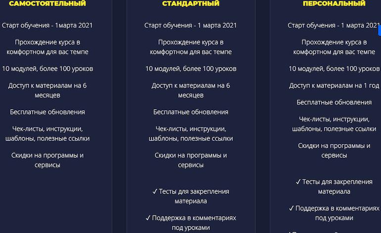 Пакеты услуг Александра Шевелева