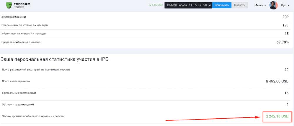 Моя статистика по IPO