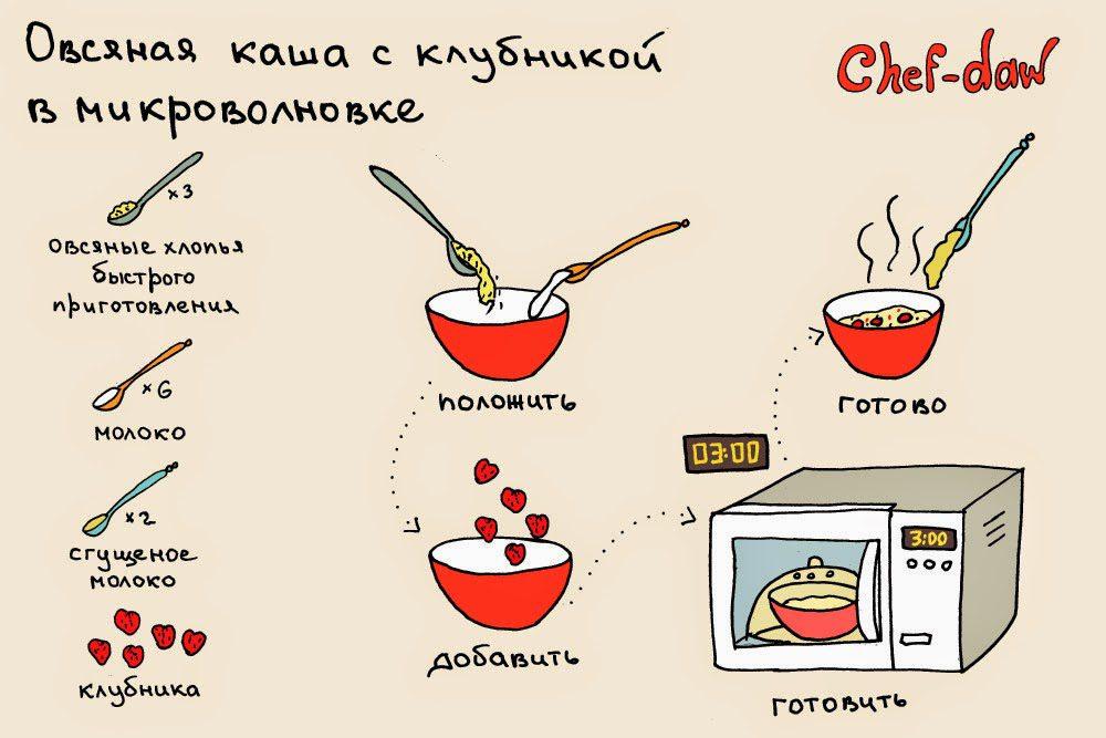 Рецепт быстрой овсяной каши